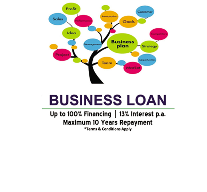 fair business loans